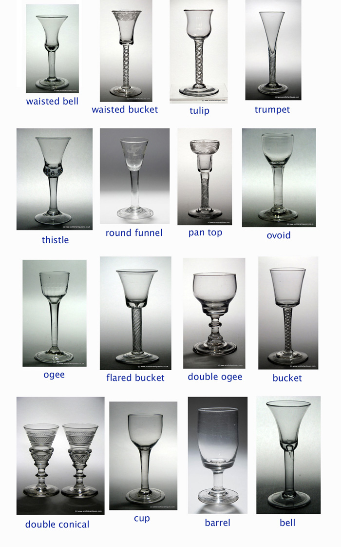 Types Of Bowl Used On Antique Stemware, Drinking Glass Types